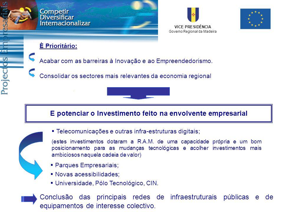 VICE PRESIDÊNCIA Governo Regional da Madeira È Prioritário: Acabar com as barreiras à Inovação e ao Empreendedorismo. Consolidar os sectores mais rele
