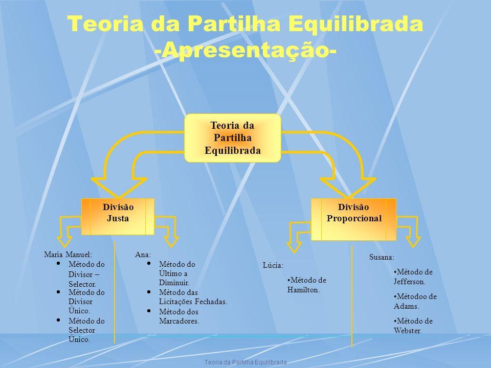 Teoria da Partilha Equlilbrada Teoria da Partilha Equilibrada -Apresentação- Teoria da Partilha Equilibrada Divisão Justa Divisão Proporcional Maria M