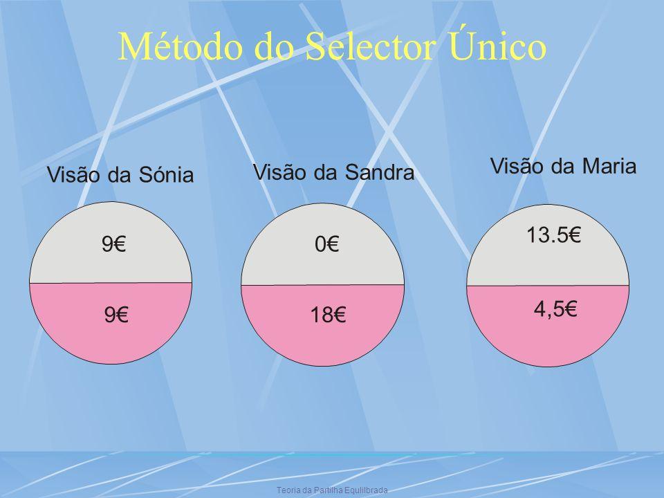 Teoria da Partilha Equlilbrada Método do Selector Único Visão da Sónia 9 9 Visão da Sandra 0 18 Visão da Maria 13.5 4,5