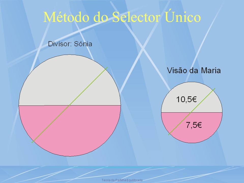 Teoria da Partilha Equlilbrada Método do Selector Único