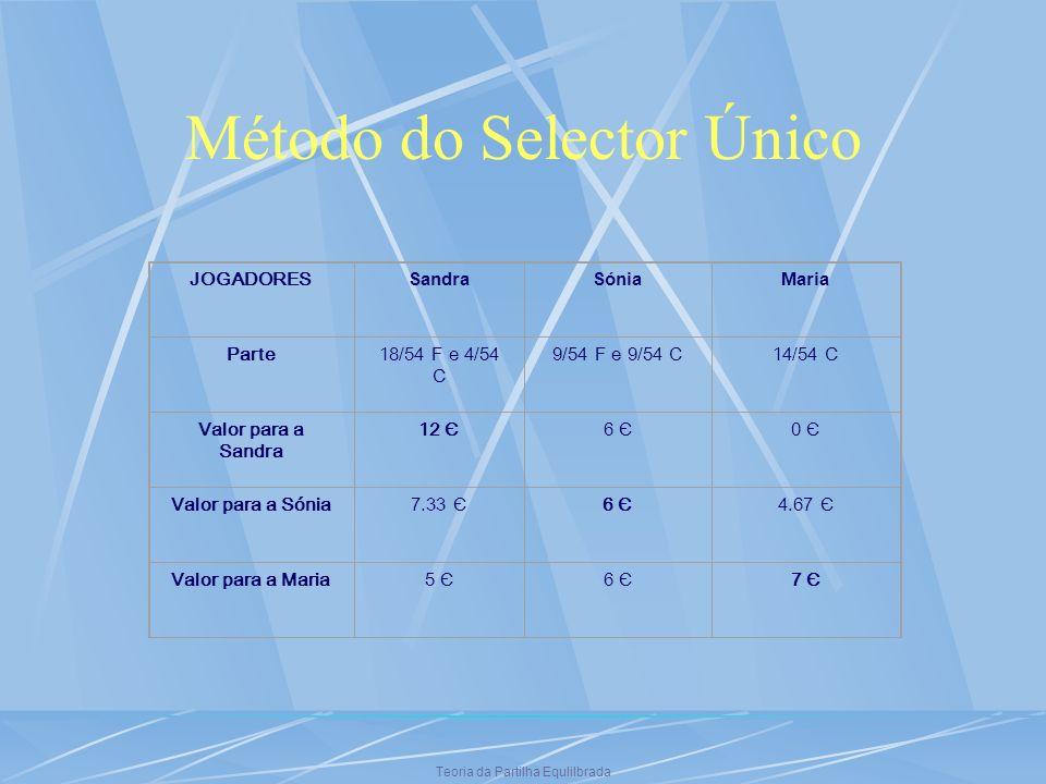 Teoria da Partilha Equlilbrada Método do Selector Único JOGADORES SandraSóniaMaria Parte18/54 F e 4/54 C 9/54 F e 9/54 C14/54 C Valor para a Sandra 12