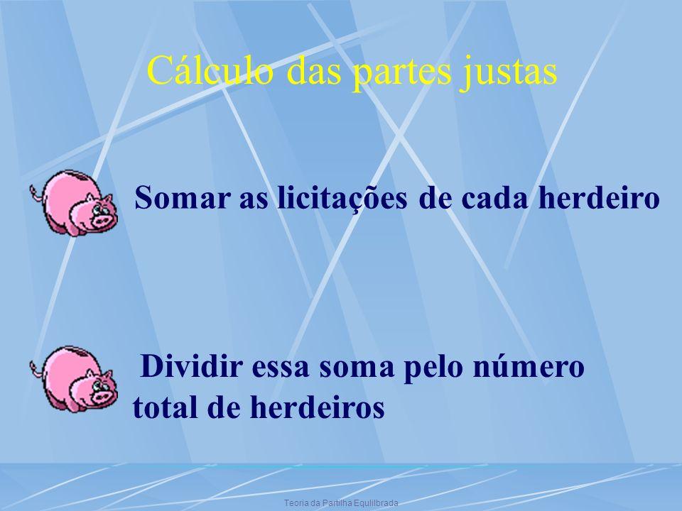 Teoria da Partilha Equlilbrada Cálculo das partes justas Somar as licitações de cada herdeiro Dividir essa soma pelo número total de herdeiros