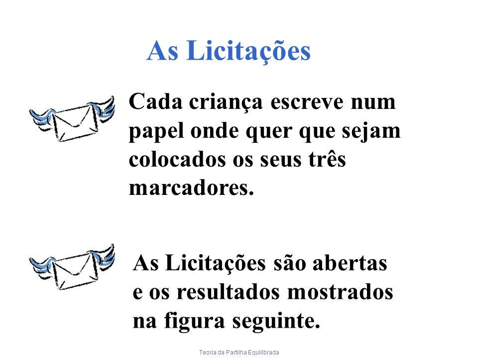 Teoria da Partilha Equlilbrada As Licitações Cada criança escreve num papel onde quer que sejam colocados os seus três marcadores. As Licitações são a