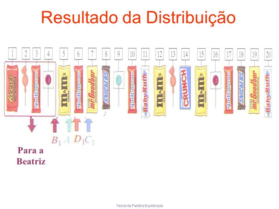 Teoria da Partilha Equlilbrada Para a Beatriz Resultado da Distribuição