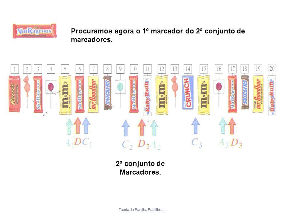 Teoria da Partilha Equlilbrada 2º conjunto de Marcadores. Procuramos agora o 1º marcador do 2º conjunto de marcadores.