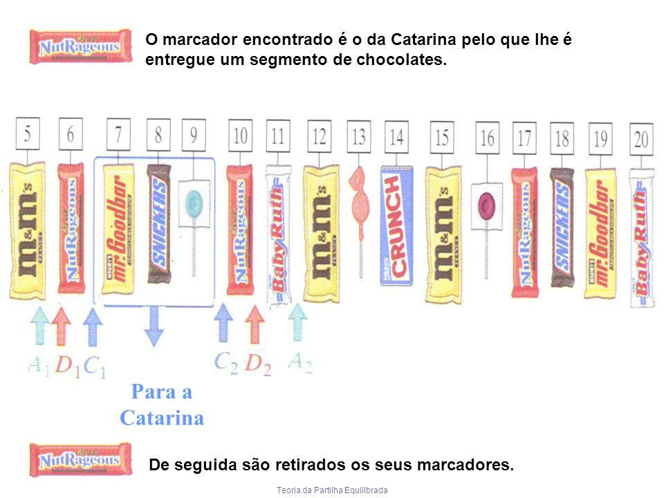Teoria da Partilha Equlilbrada Para a Catarina O marcador encontrado é o da Catarina pelo que lhe é entregue um segmento de chocolates. De seguida são