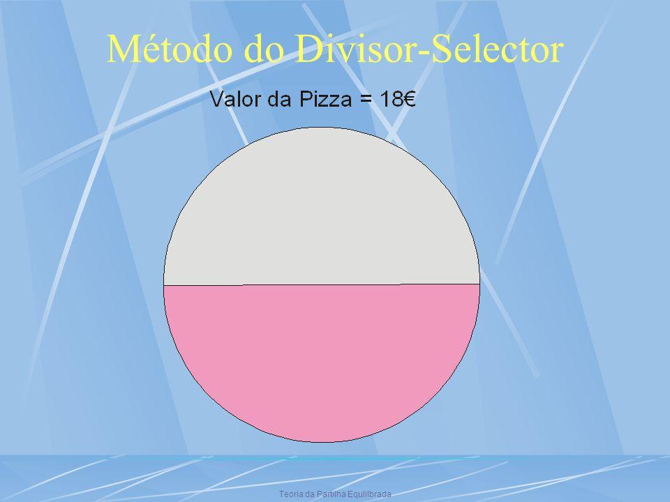 Teoria da Partilha Equlilbrada Método do Divisor-Selector