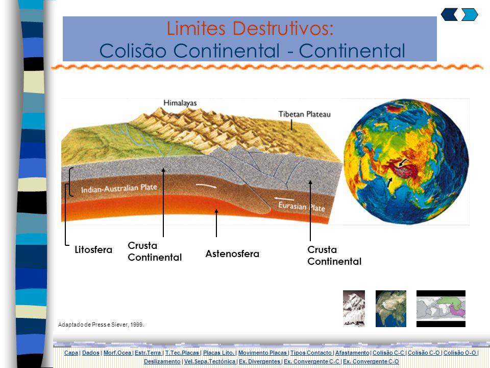 Limites Construtivos: Afastamento Rifte Intercontinental Crista Médio-oceânica CapaCapa | Dados | Morf.Ocea | Estr.Terra | T.Tec.Placas | Placas Lito.