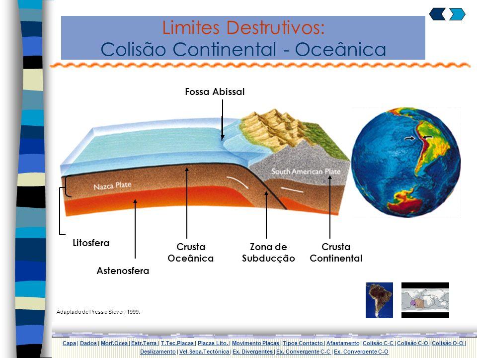 Limites Destrutivos: Colisão Continental - Continental Litosfera Crusta Continental Astenosfera Crusta Continental CapaCapa | Dados | Morf.Ocea | Estr