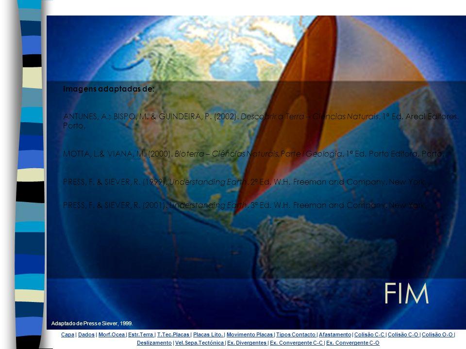Limites Conservativos: Falhas Transformantes CapaCapa | Dados | Morf.Ocea | Estr.Terra | T.Tec.Placas | Placas Lito. | Movimento Placas | Tipos Contac