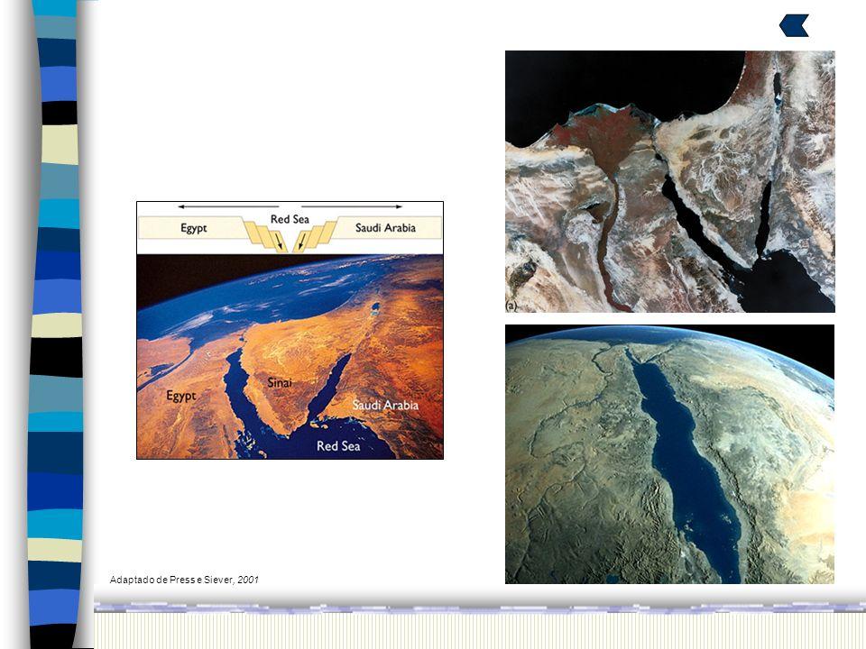 Velocidade da Separação das Placas Tectónicas CapaCapa | Dados | Morf.Ocea | Estr.Terra | T.Tec.Placas | Placas Lito. | Movimento Placas | Tipos Conta