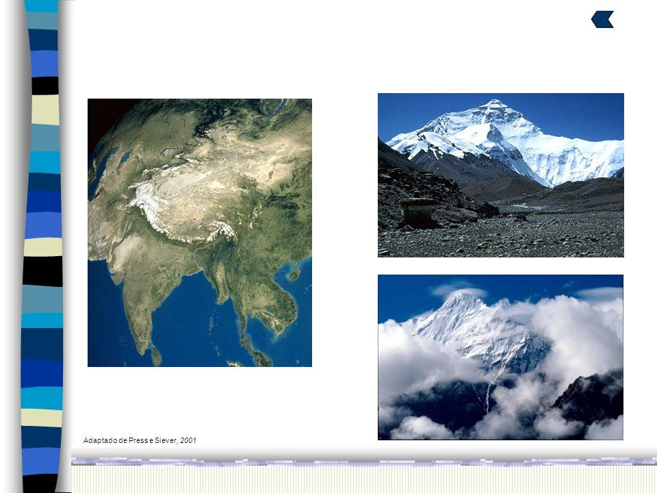 Exemplos Limites divergentes Adaptado de Press e Siever, 2001