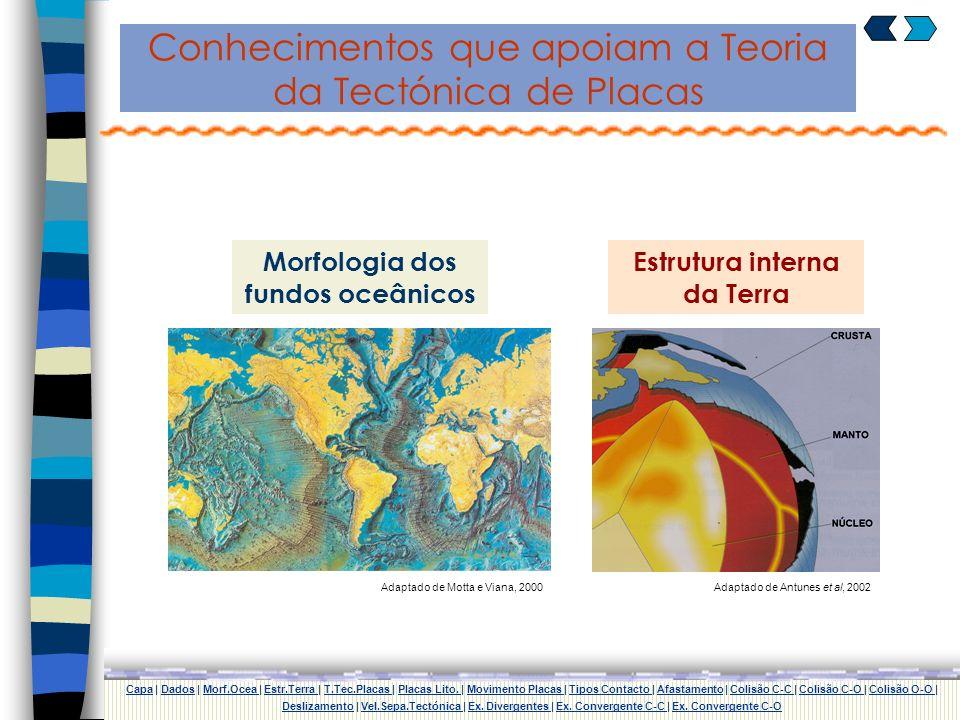 Escola Secundária/3 Ciências Naturais 7º Ano de Escolaridade OS CONTINENTES MOVEM-SE ? Abril de 2004 CapaCapa | Dados | Morf.Ocea | Estr.Terra | T.Tec