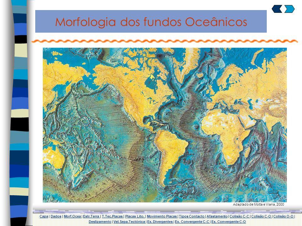Conhecimentos que apoiam a Teoria da Tectónica de Placas Estrutura interna da Terra Morfologia dos fundos oceânicos CapaCapa | Dados | Morf.Ocea | Est