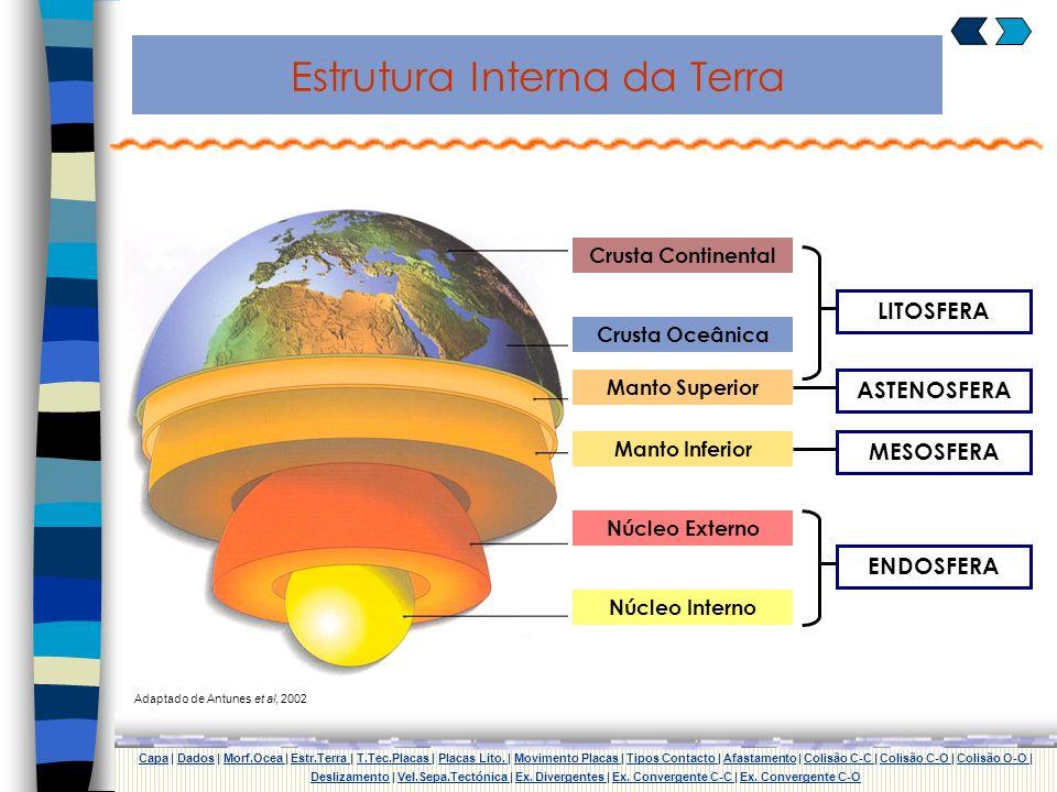 Morfologia dos fundos Oceânicos CapaCapa | Dados | Morf.Ocea | Estr.Terra | T.Tec.Placas | Placas Lito. | Movimento Placas | Tipos Contacto | Afastame