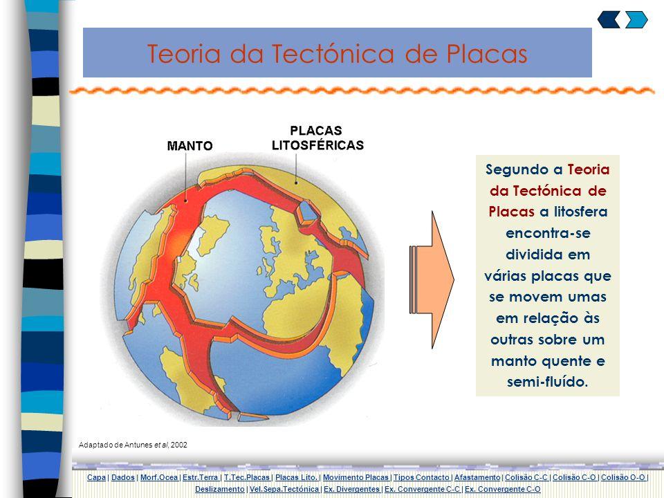 Estrutura Interna da Terra Crusta Continental Crusta Oceânica Manto Superior Manto Inferior Núcleo Externo Núcleo Interno LITOSFERA ASTENOSFERA MESOSF