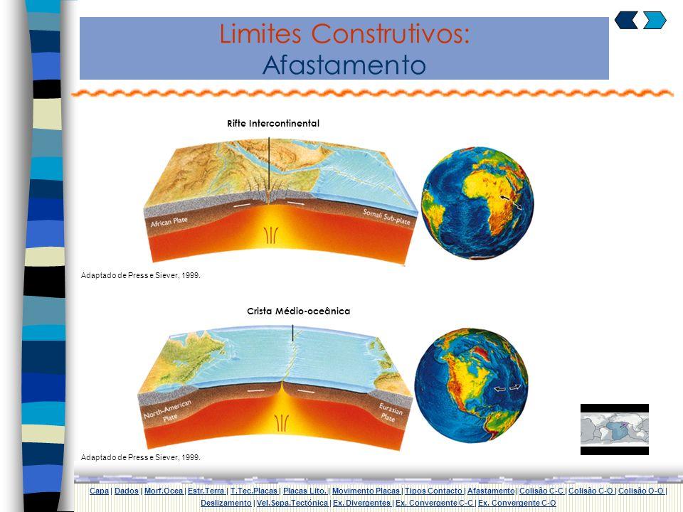 Colisão Afastamento Desligamento Colisão crosta: Continental - Continental Colisão crosta Oceânica - Oceânica Colisão crosta: Continental - Oceânica C