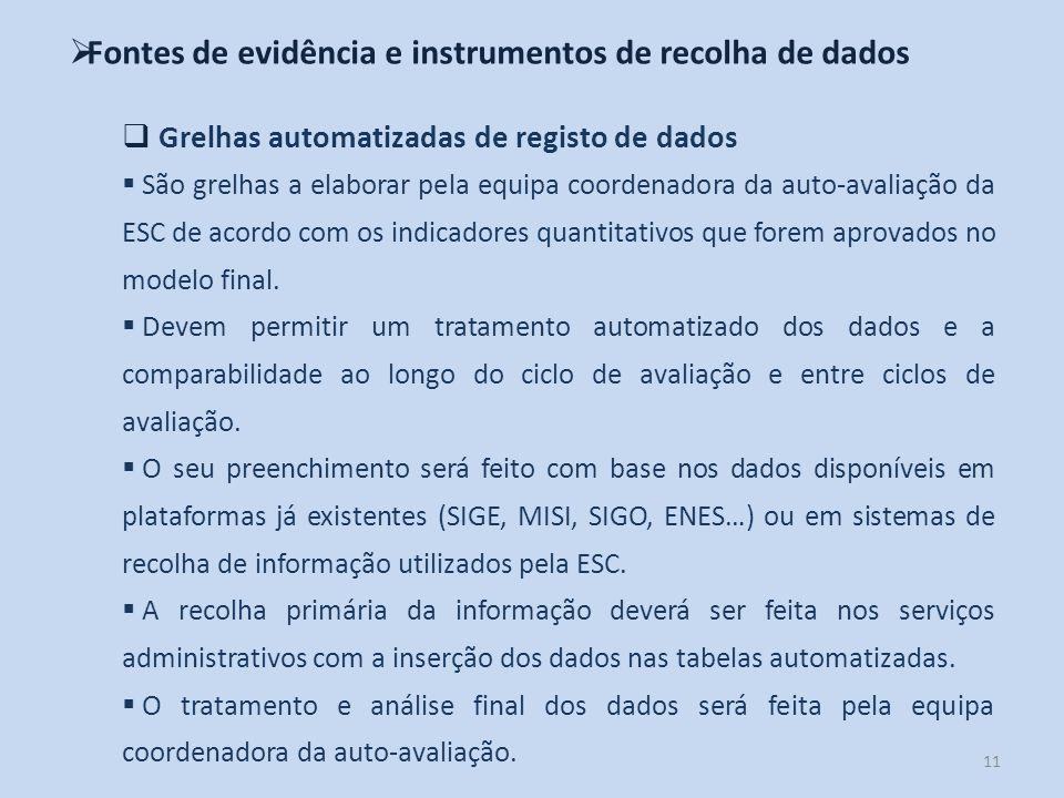 11 Fontes de evidência e instrumentos de recolha de dados Grelhas automatizadas de registo de dados São grelhas a elaborar pela equipa coordenadora da