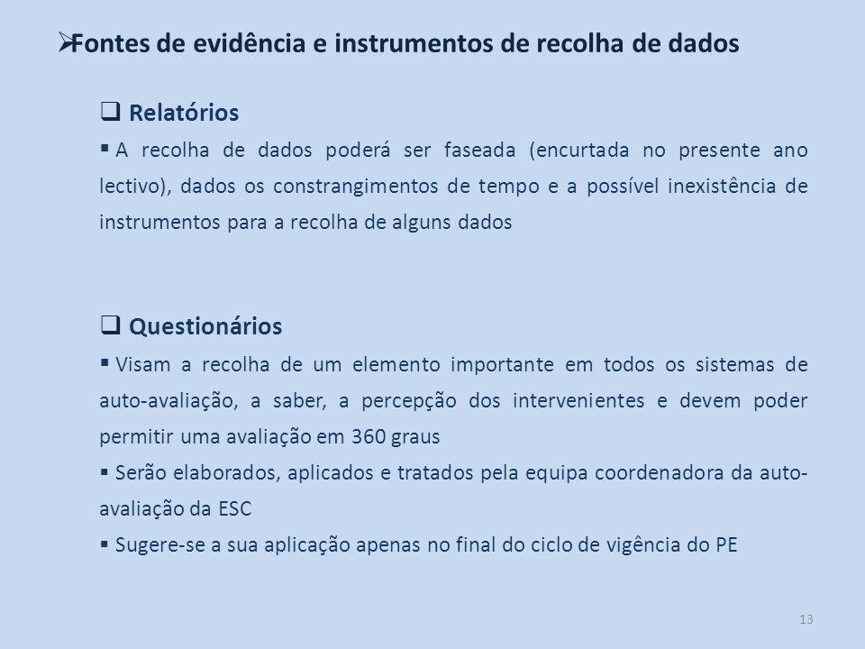 13 Fontes de evidência e instrumentos de recolha de dados Relatórios A recolha de dados poderá ser faseada (encurtada no presente ano lectivo), dados