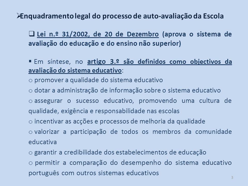 3 Enquadramento legal do processo de auto-avaliação da Escola Lei n.º 31/2002, de 20 de Dezembro (aprova o sistema de avaliação do educação e do ensin