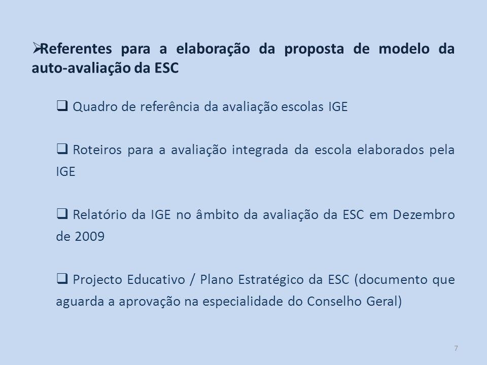 7 Referentes para a elaboração da proposta de modelo da auto-avaliação da ESC Quadro de referência da avaliação escolas IGE Roteiros para a avaliação