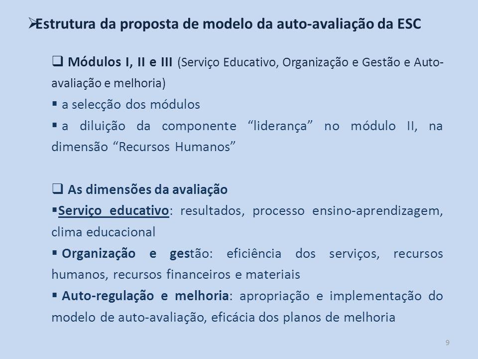 9 Estrutura da proposta de modelo da auto-avaliação da ESC Módulos I, II e III (Serviço Educativo, Organização e Gestão e Auto- avaliação e melhoria)