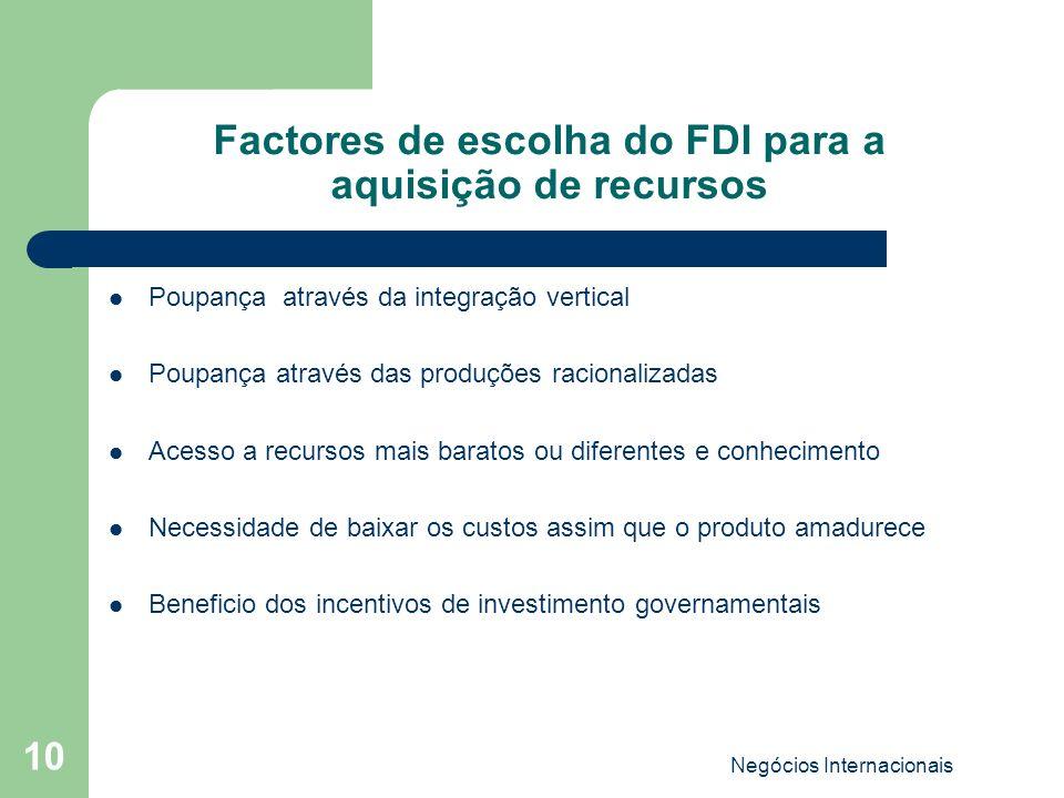 Negócios Internacionais 10 Factores de escolha do FDI para a aquisição de recursos Poupança através da integração vertical Poupança através das produç