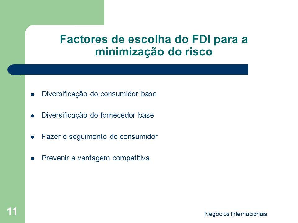 Negócios Internacionais 11 Factores de escolha do FDI para a minimização do risco Diversificação do consumidor base Diversificação do fornecedor base