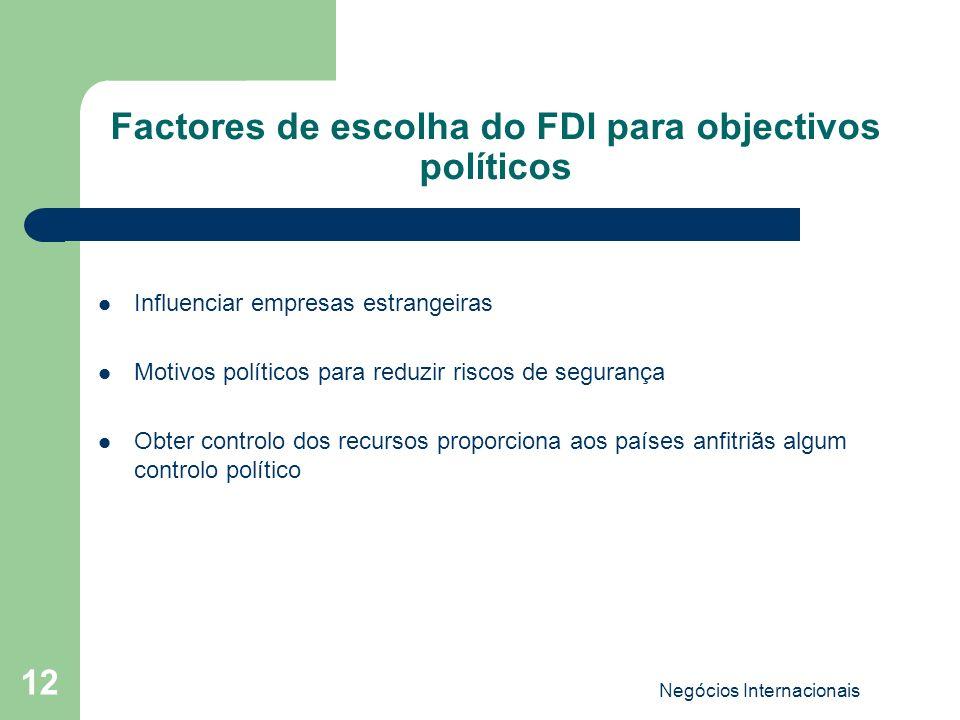 Negócios Internacionais 12 Factores de escolha do FDI para objectivos políticos Influenciar empresas estrangeiras Motivos políticos para reduzir risco