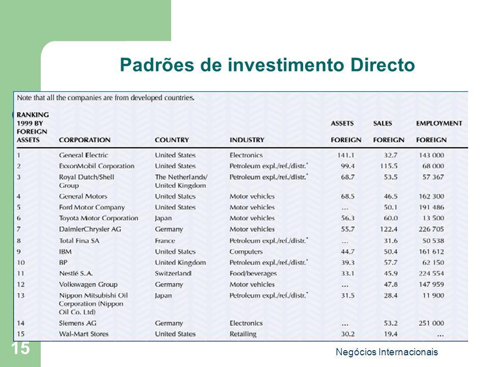 Negócios Internacionais 15 Padrões de investimento Directo