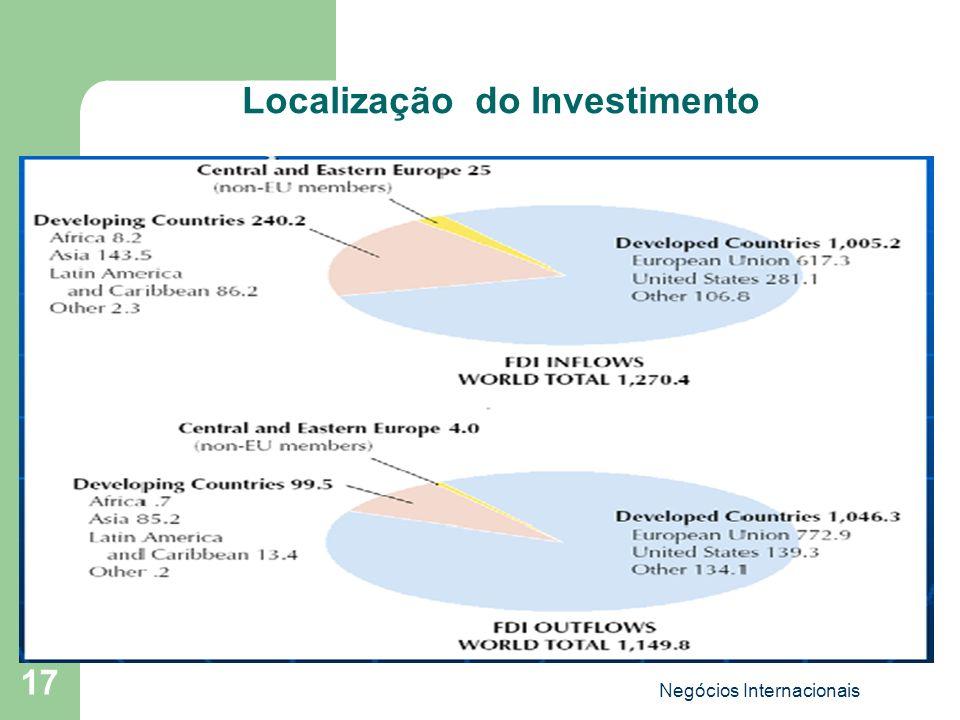 Negócios Internacionais 17 Localização do Investimento