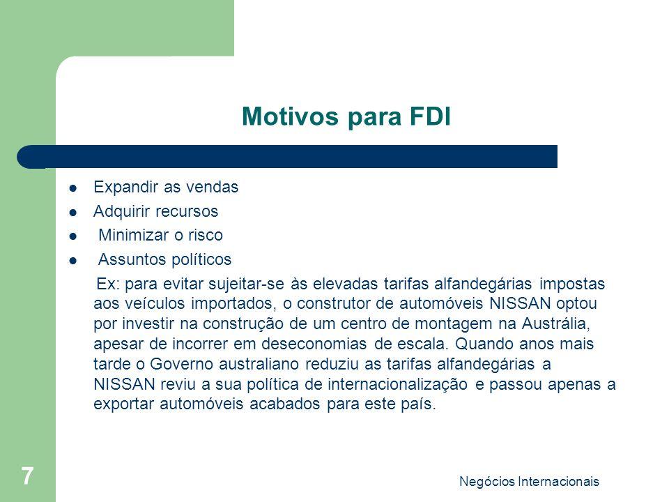 Negócios Internacionais 7 Motivos para FDI Expandir as vendas Adquirir recursos Minimizar o risco Assuntos políticos Ex: para evitar sujeitar-se às el