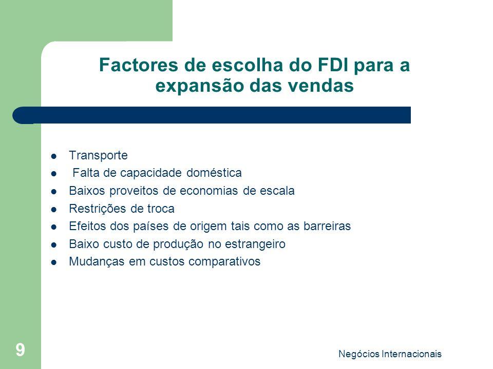 Negócios Internacionais 9 Factores de escolha do FDI para a expansão das vendas Transporte Falta de capacidade doméstica Baixos proveitos de economias
