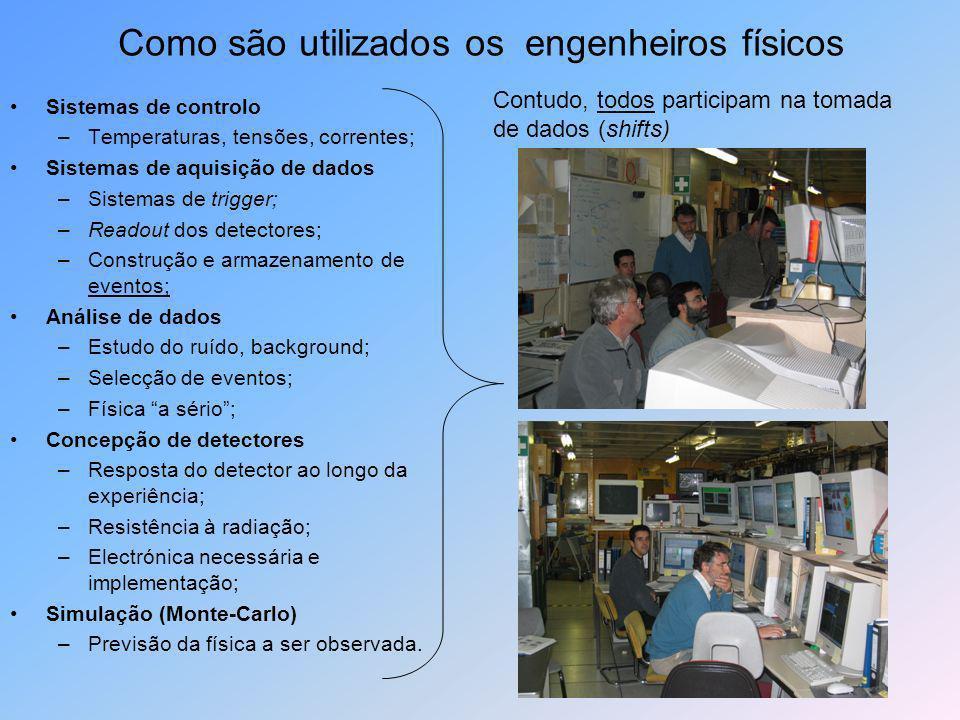 O meu percurso em NA60 2002 Sistemas de Aquisição de Dados 2003 Trabalho de Fim de Curso 2003/4 Project Associate CFIF/NA60 2004.