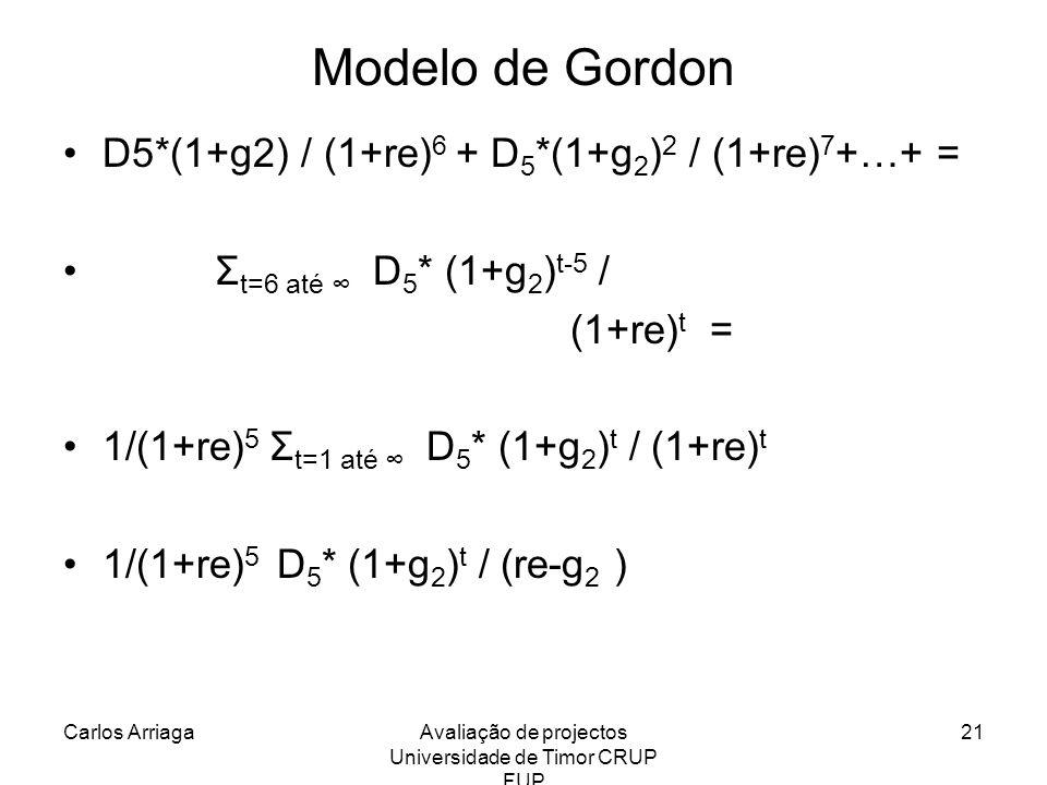 Carlos ArriagaAvaliação de projectos Universidade de Timor CRUP FUP 21 Modelo de Gordon D5*(1+g2) / (1+re) 6 + D 5 *(1+g 2 ) 2 / (1+re) 7 +…+ = Σ t=6