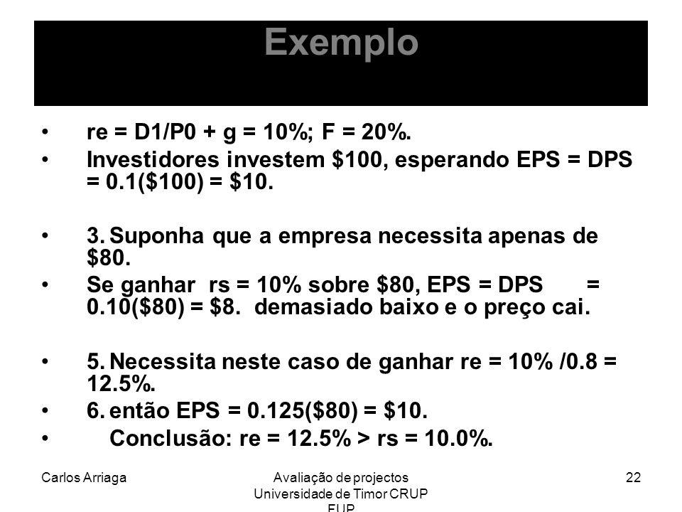 Carlos ArriagaAvaliação de projectos Universidade de Timor CRUP FUP 22 Exemplo re = D1/P0 + g = 10%; F = 20%. Investidores investem $100, esperando EP