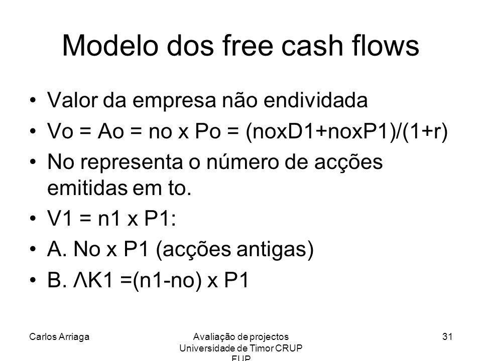 Carlos ArriagaAvaliação de projectos Universidade de Timor CRUP FUP 31 Modelo dos free cash flows Valor da empresa não endividada Vo = Ao = no x Po =