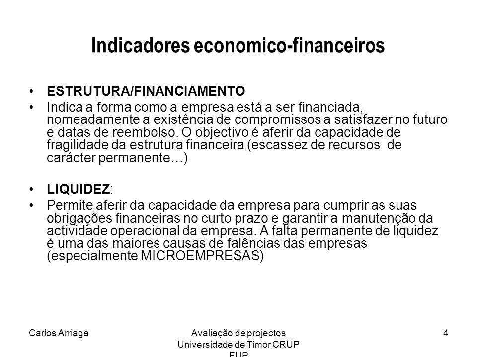 Carlos ArriagaAvaliação de projectos Universidade de Timor CRUP FUP 5 Indicadores economico-financeiros RENTABILIDADE Permite obter medidas com base no lucro e, em ultima análise, a forma como esse lucro é produzido.