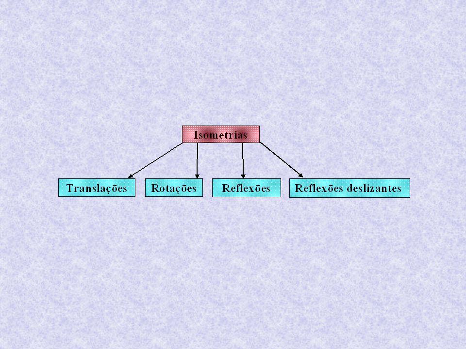 Padrões periódicos ou papeis de parede são figuras planas caracterizadas por terem uma região fundamental (motivo) e duas translações linearmente independentes Padrões periódicos ou papeis de parede são figuras planas caracterizadas por terem uma região fundamental (motivo) e duas translações linearmente independentes Definição