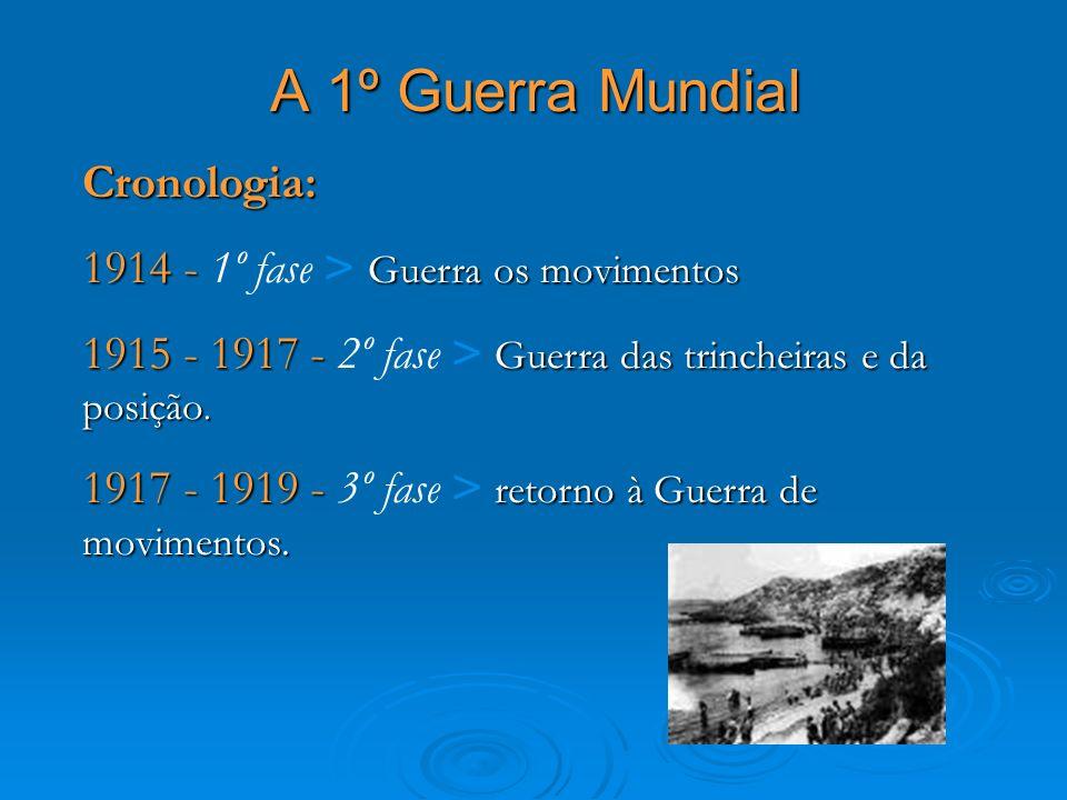 A 1º Guerra Mundial Cronologia: 1914 - Guerra os movimentos 1914 - 1º fase > Guerra os movimentos 1915 - 1917 - Guerra das trincheiras e da posição. 1