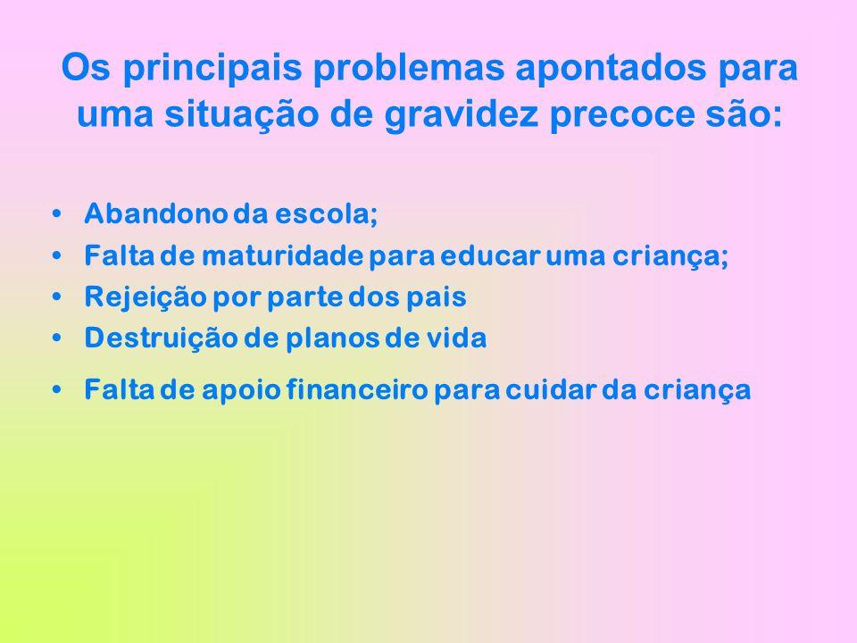 Os principais problemas apontados para uma situação de gravidez precoce são: Abandono da escola; Falta de maturidade para educar uma criança; Rejeição