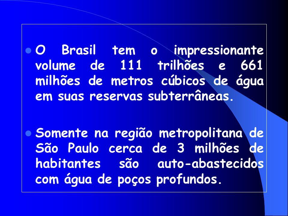 Somente um dos reservatórios subterrâneos existentes no Nordeste do Brasil possui um volume de 18 trilhões de metros cúbicos de água disponível para o