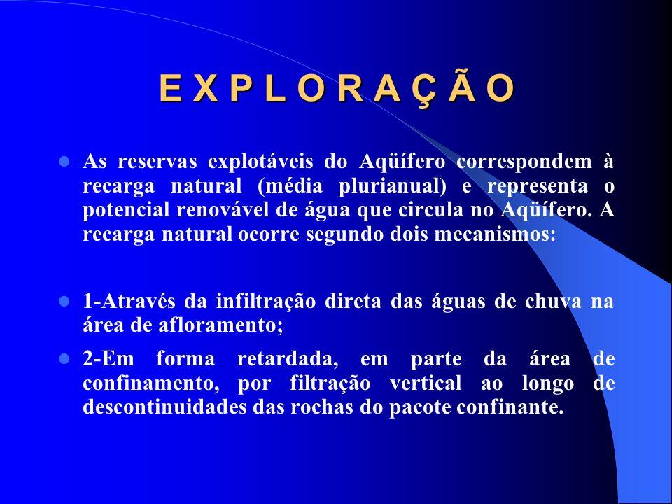 E X P L O R A Ç Ã O As reservas explotáveis do Aqüífero correspondem à recarga natural (média plurianual) e representa o potencial renovável de água que circula no Aqüífero.