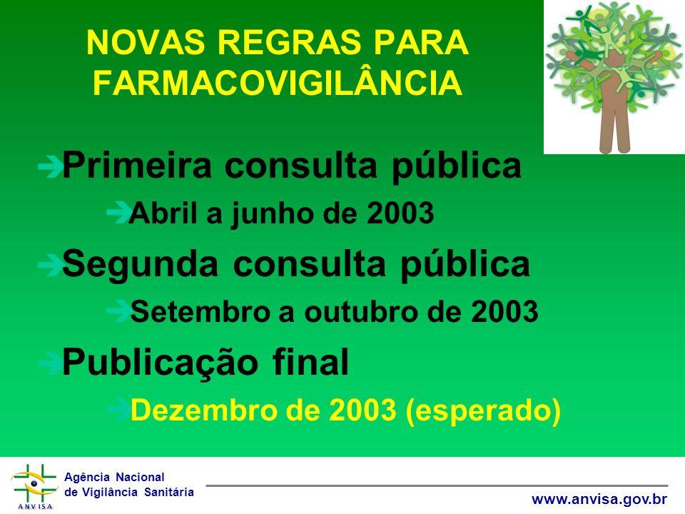Agência Nacional de Vigilância Sanitária www.anvisa.gov.br NOVAS REGRAS PARA FARMACOVIGILÂNCIA è Primeira consulta pública è Abril a junho de 2003 è S