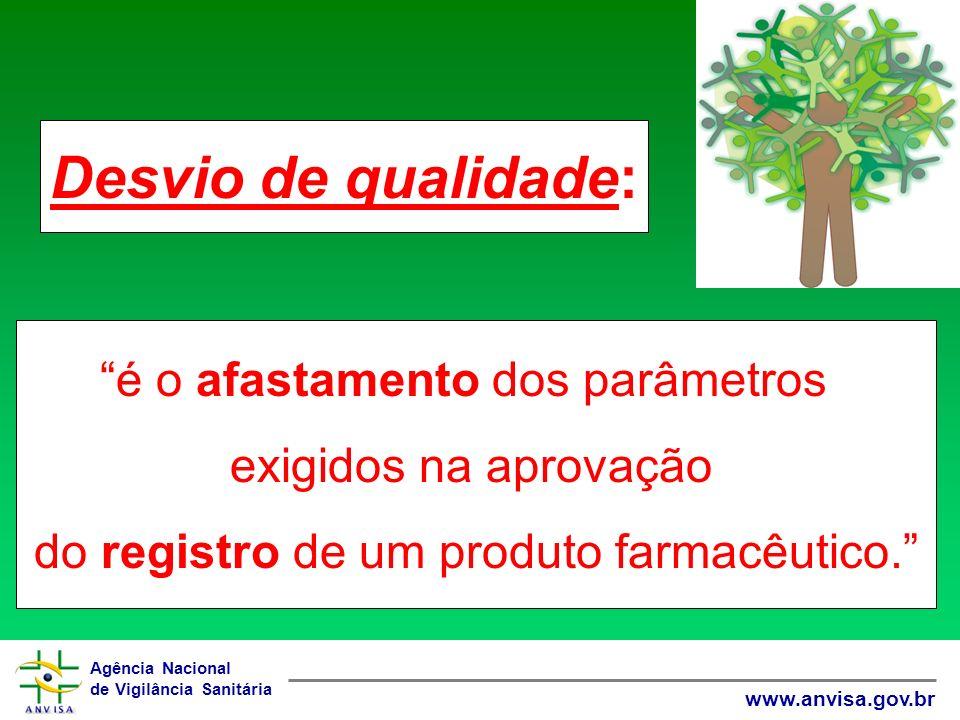 Agência Nacional de Vigilância Sanitária www.anvisa.gov.br é o afastamento dos parâmetros exigidos na aprovação do registro de um produto farmacêutico.