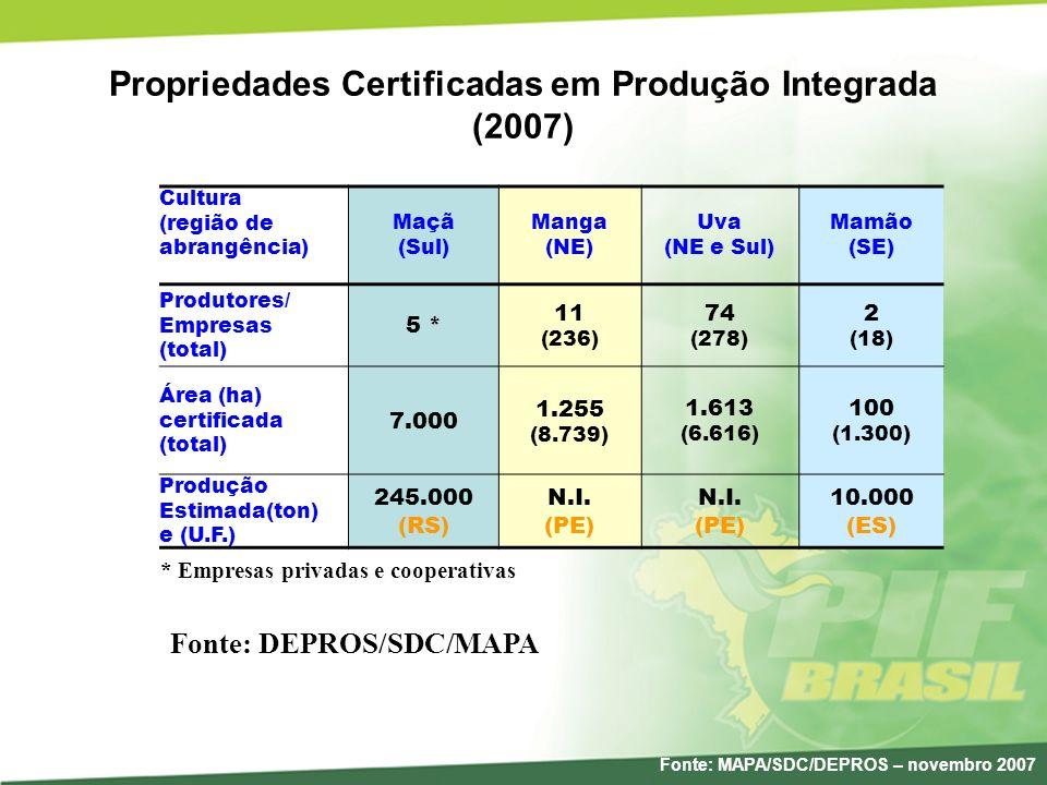 Propriedades Certificadas em Produção Integrada (2007) Cultura (região de abrangência) Maçã (Sul) Manga (NE) Uva (NE e Sul) Mamão (SE) Produtores/ Emp