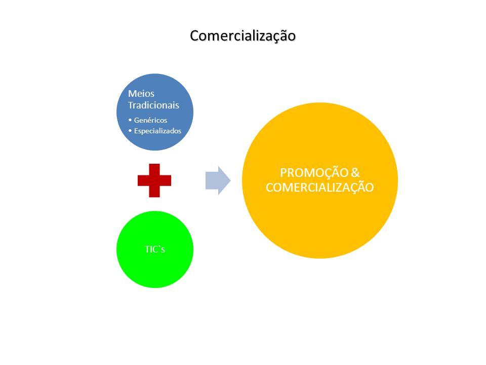 Comercialização Meios Tradicionais Genéricos Especializados TIC`s PROMOÇÃO & COMERCIALIZAÇÃO