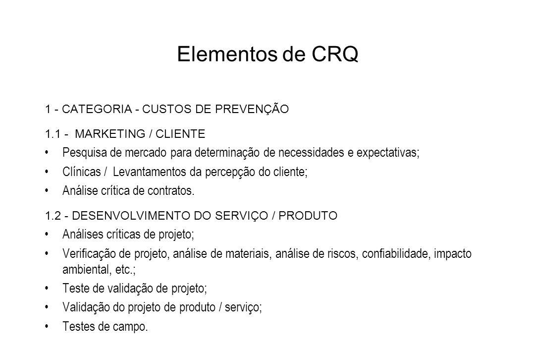 Elementos de CRQ 1 - CATEGORIA - CUSTOS DE PREVENÇÃO 1.1 - MARKETING / CLIENTE Pesquisa de mercado para determinação de necessidades e expectativas; C