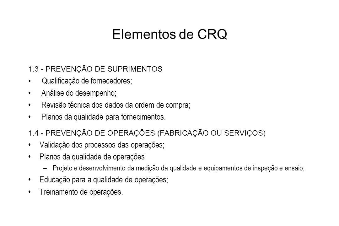 Elementos de CRQ 1.3 - PREVENÇÃO DE SUPRIMENTOS Qualificação de fornecedores; Análise do desempenho; Revisão técnica dos dados da ordem de compra; Pla