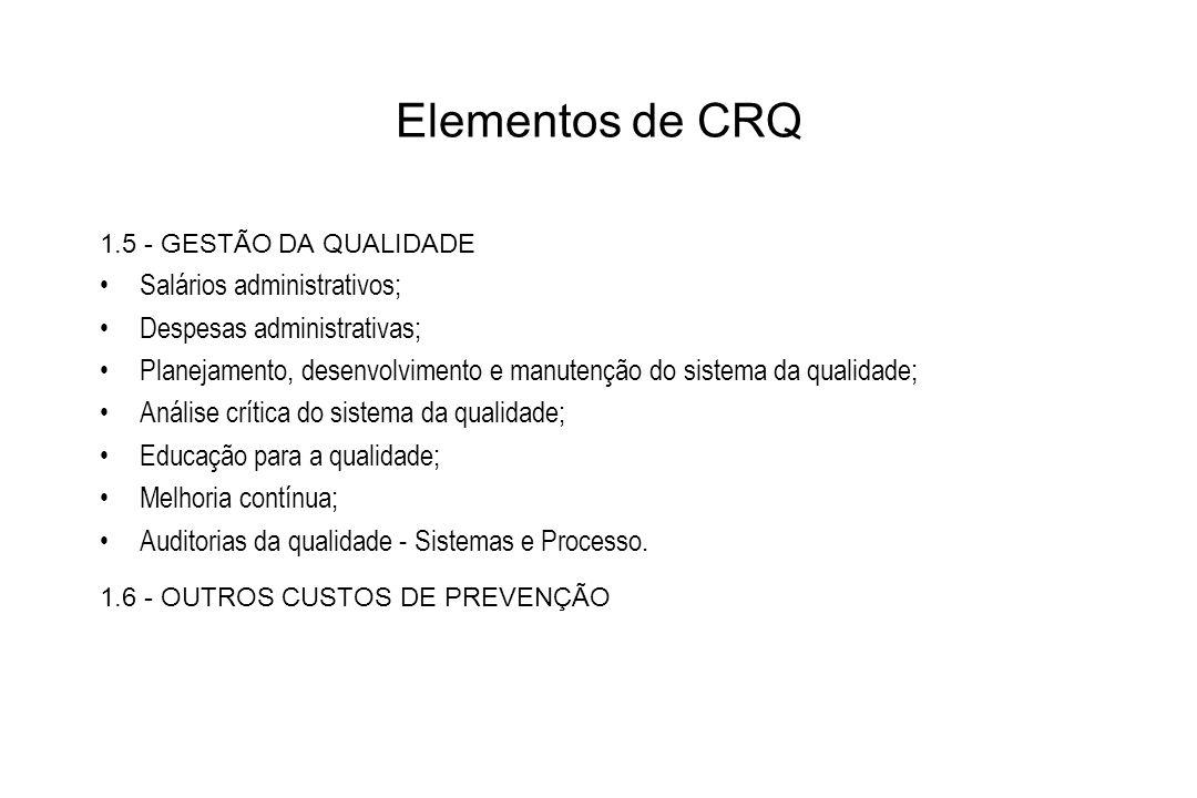 Elementos de CRQ 1.5 - GESTÃO DA QUALIDADE Salários administrativos; Despesas administrativas; Planejamento, desenvolvimento e manutenção do sistema d